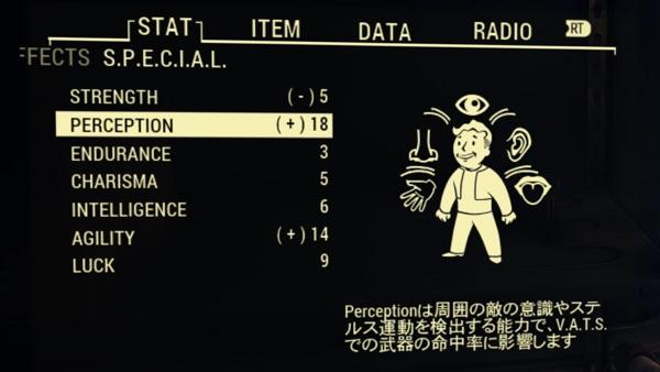 Fallout 76 変異を含めた強さ