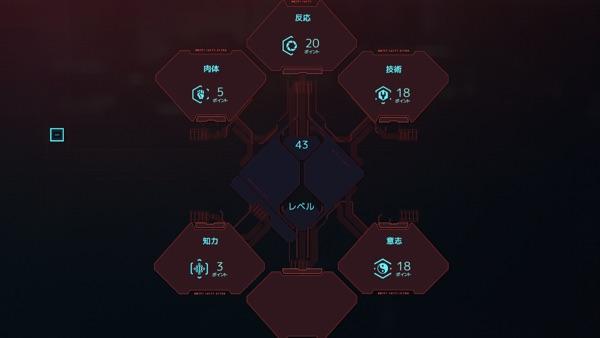Cyberpunk 2077 スナイパービルド能力値